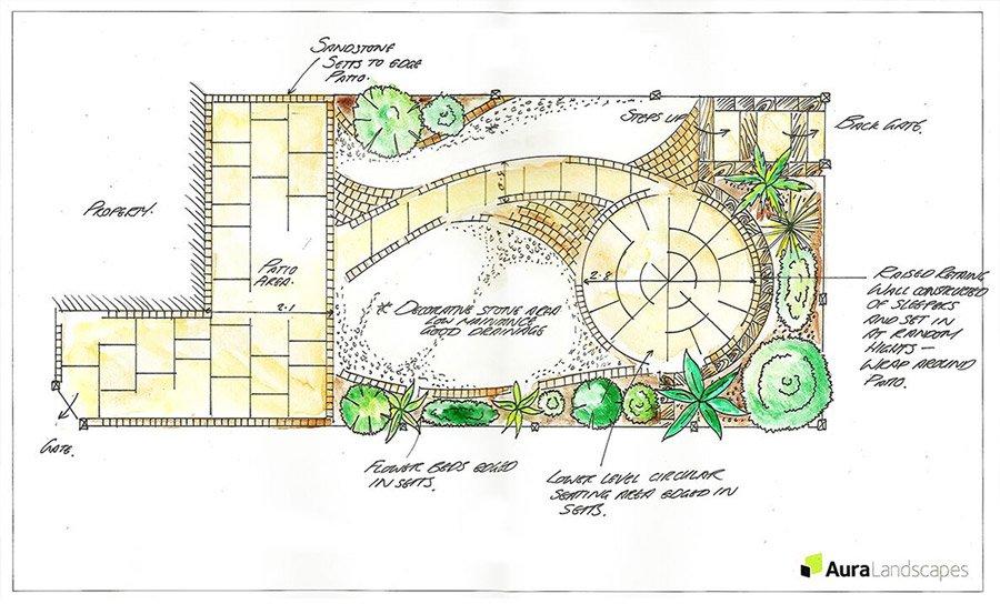 Garden Design Aura Landscapes Southampton Hampshire Gorgeous Garden Designers Hampshire Design